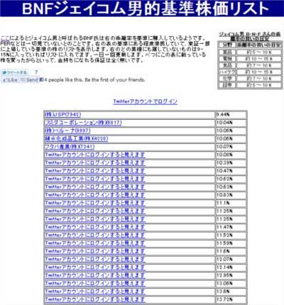 BNFジェイコム男的基準株価リスト スクリーンキャプチャ